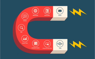 Storytelling: the 7 hallmarks of magnetic content marketing